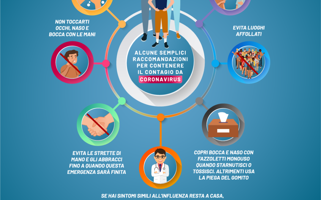Coronavirus: cosa sapere e come convivere con l'emergenza