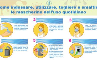 L'uso delle mascherine nella vita quotidiana, da ISS una guida alle indicazioni del Dpcm
